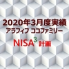 【NISA口座】ココファミリー楽天証券のNISA 2020年3月度実績