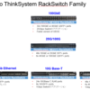 Lenovo Network製品、ThinkSystem NEシリーズRackSwitch 発売!