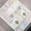 2月の測定を終えてジブンカラダ近況報告。