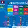 【5月17日付発表】コロナ新規感染者47人、うちボーケオ38人。隣国タイは9,635人。