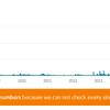 【噂】steamが大規模なアカウントBANを実施。1日で約4万人の不正ユーザーがBANされた模様。