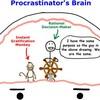 【TED】人気ブロガーのティム・アーバンが語る「先延ばし魔の脳内」