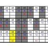 6月13日のレースをコンピ指数で予想!