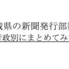茨城県の新聞発行部数を新聞社別・行政別にまとめてみました。