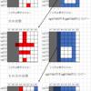 キャラクタLCDで文字列をスクロールするやつの解説(5回目)