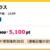 【ハピタス】セブンカード・プラスが5,100pt(5,100円)にアップ! 最大3,500nanacoポイントプレゼントも!