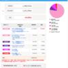 ideco通算損益+80000円 2020/9/19