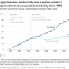 賃金と生産性と進歩的政策