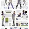これは素晴らしい!『Walther Poster KK300 Anatomic Stehendanschlag』。射撃姿勢の模範例。