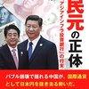 【RPE】★挫折する中国の野望~人民元のシェア低下