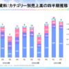 [今週のトレード] 2021/2/19 日経平均3万円