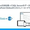 ArcESBを使ってSQL ServerのデータをSharePoint Onlineのリストにノーコードで連携:ArcESB & CData SharePoint Driver