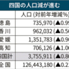 新型コロナウイルス感染予防で徳島県の本気度が半端ない!