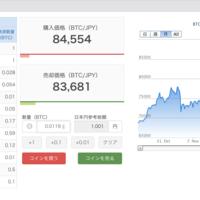 仮想通貨ビットコイン取引所bitFlyer(ビットフライヤー)で、出来るだけ安く日本円を入金する方法