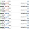 【 6月 16日 】FX自動売買記録:ユーロドル