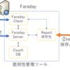 OWASP ZAP診断結果レポートをFaradayで確認①