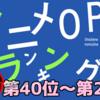 「オレ的アニメOPランキングTOP100」第40位~第21位 グルービーなあの曲も、オシャレなあの映像も。