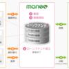 【悲報】ソーシャルレンディング「maneo」が金融商品取引法に違反だってよ。