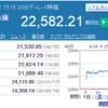 日経平均株価は