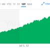 投資を検討している株一覧-ver1.3 2017年6月時点