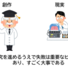 2020/10/29 研究日記