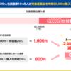 【節税】アスリートの節税?!セルフメディケーション税制