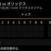 オリックス戦、試合前中止。2018/3/21(火)マツダ