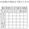 DPL_1_B「0-1 ナップザック問題」