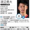 バドミントンS/Jリーグ(日本リーグ)の注目選手
