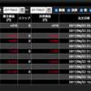 NEET生活〜63日目〜