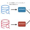 形態素解析とNgramを併用したハイブリッド検索をSolrで実現する方法