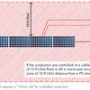 家庭用の太陽光発電パネル向けのインバータ