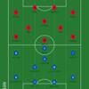 La Liga2部昇格PO第二戦 レアル・ソシエダ B(サンセ)対アルヘシラスCF