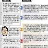 <ファクトチェック 安倍政治の6年半>(3)森友・加計問題 ゆがむ「政」と「官」 忖度の疑念 消えないまま - 東京新聞(2019年6月23日)