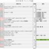 コーちゃんのランニング日誌(4月分)
