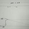 簡単⭐前後同型ワンピースの作り方 (製図付き)
