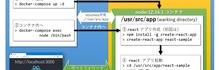 Docker + React 開発環境を整える