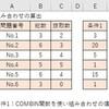 【エクセル】COMBIN関数の使い方_組み合わせの算出