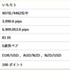 トラリピ FX 今週の結果(2021/5/31~6/5)