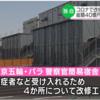 東京オリンピック特別派遣部隊でクラスター!宿舎で感染警察官50人を隔離