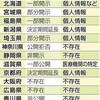 精神科調査 非開示相次ぐ 患者の在院日数 隔離・拘束情報 - 東京新聞(2019年2月13)