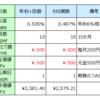 エクセルの財務関数 - 年利から適用利率を求める方法