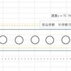 【応用】PLC(シーケンサ)で太鼓の達人!設計編
