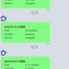 AWS料金とEC2の状況を確認して通知するプログラムを作ってLINEで送信してみた