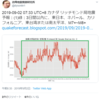 【悲報】『台湾地震預測研究所』さんの予測では予測では3日以内に東日本・ネパール・カリフォルニア・東台湾または南太平洋でM7+~M8+!8月25日7時頃からは関東を中心に『地鳴り』の投稿が続出!『首都直下地震』・『南海トラフ地震』なの?