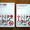 拙著「インフォグラフィックス」の台湾版、翻訳本が出版されました!