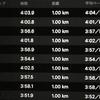 閾値走10km