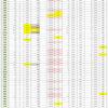 新型コロナウイルス、都道府県別、週間対比・感染被害一覧表 (7月16日現在)