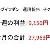 2018年7月第4周目(7/23~7/27)の運用利益【ループイフダン】