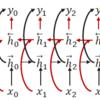 【DeepLearning特訓】RNNモデルの考え方